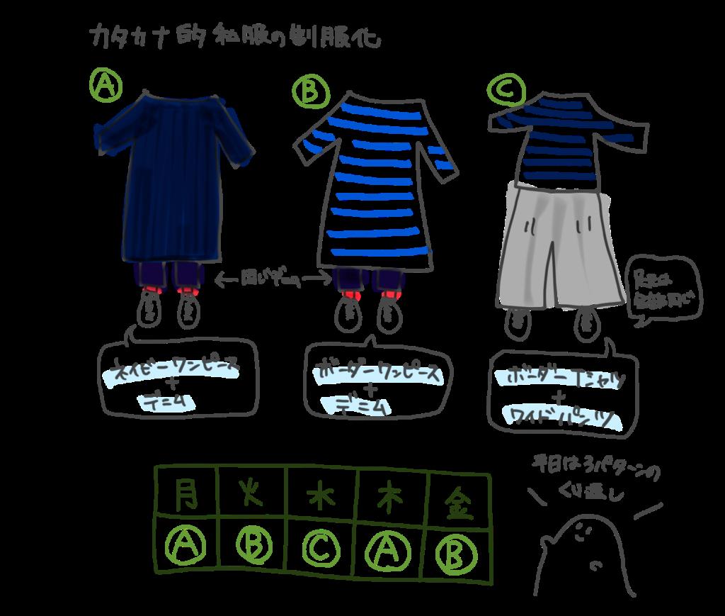 カタカナの私服
